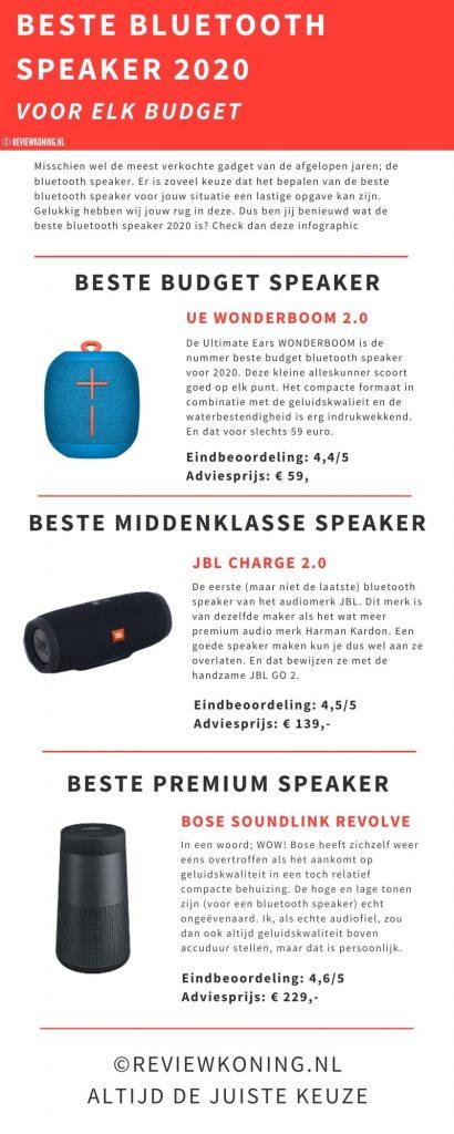 DE BESTE BLUETOOTH SPEAKERS-INFOGRAPHIC